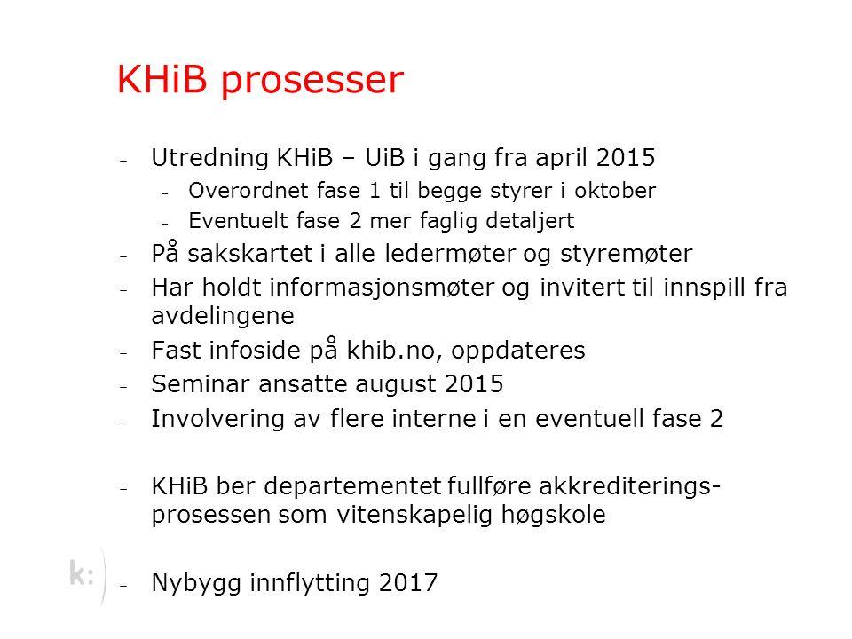 KHiB prosesser – Utredning KHiB – UiB i gang fra april 2015 – Overordnet fase 1 til begge styrer i oktober – Eventuelt fase 2 mer faglig detaljert – På sakskartet i alle ledermøter og styremøter – Har holdt informasjonsmøter og invitert til innspill fra avdelingene – Fast infoside på khib.no, oppdateres – Seminar ansatte august 2015 – Involvering av flere interne i en eventuell fase 2 – KHiB ber departementet fullføre akkrediterings- prosessen som vitenskapelig høgskole – Nybygg innflytting 2017