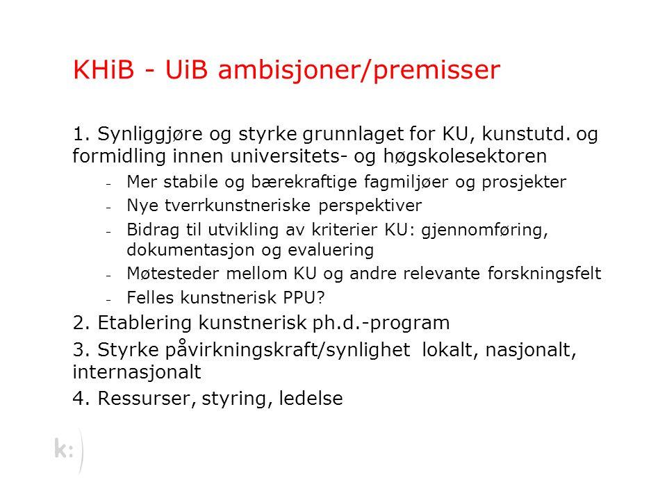 KHiB - UiB ambisjoner/premisser 1. Synliggjøre og styrke grunnlaget for KU, kunstutd.