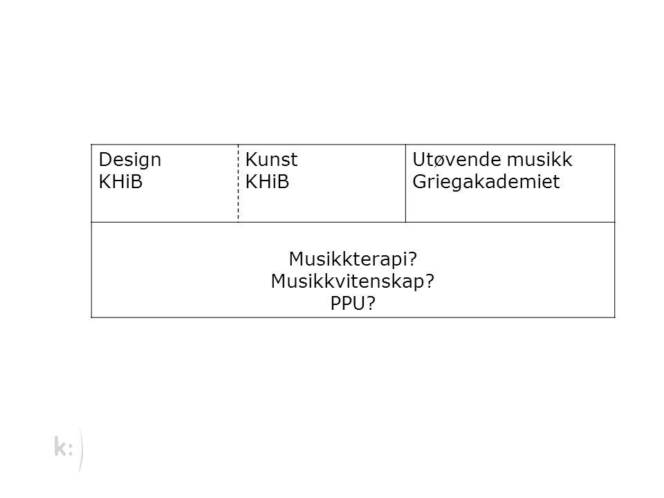 Design KHiB Kunst KHiB Utøvende musikk Griegakademiet Musikkterapi Musikkvitenskap PPU
