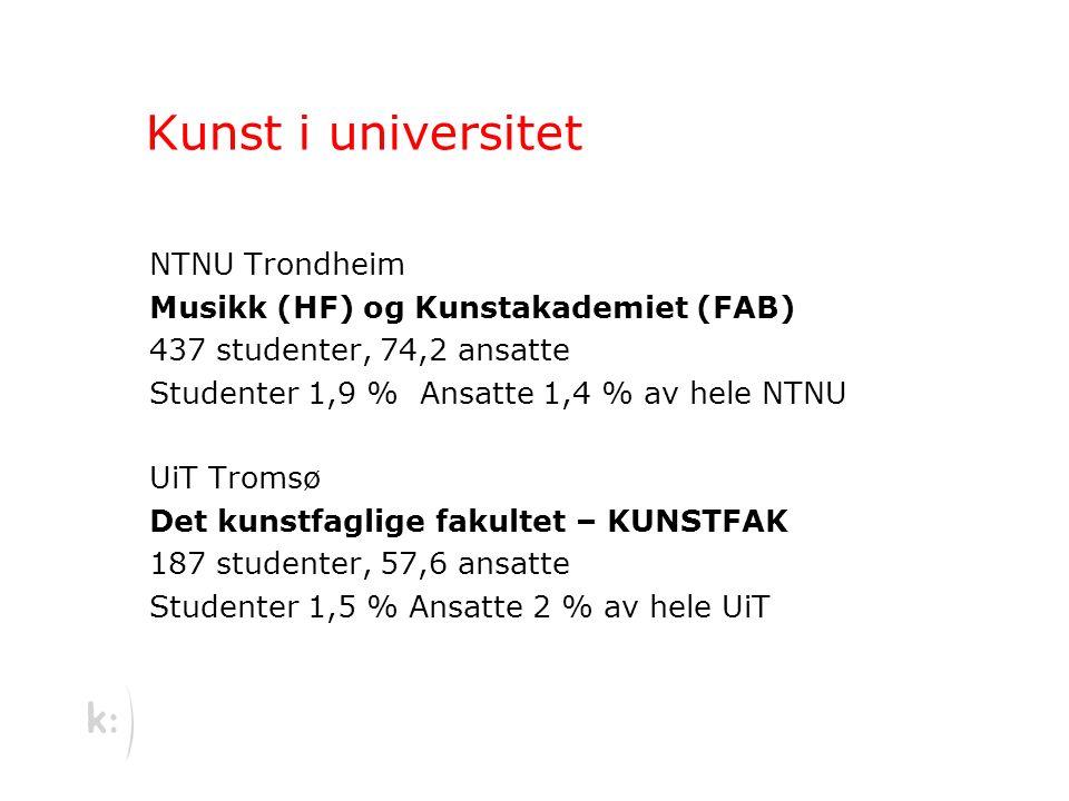 Kunst i universitet NTNU Trondheim Musikk (HF) og Kunstakademiet (FAB) 437 studenter, 74,2 ansatte Studenter 1,9 % Ansatte 1,4 % av hele NTNU UiT Tromsø Det kunstfaglige fakultet – KUNSTFAK 187 studenter, 57,6 ansatte Studenter 1,5 % Ansatte 2 % av hele UiT