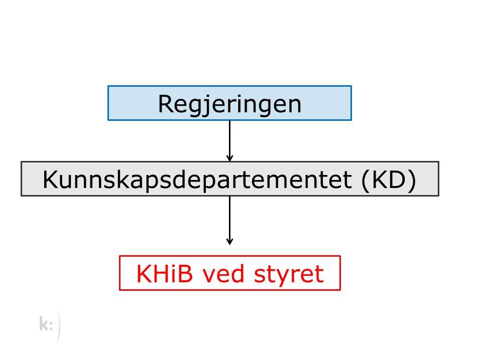 Regjeringen Kunnskapsdepartementet (KD) KHiB ved styret