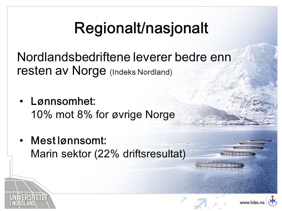Regionalt/nasjonalt Nordlandsbedriftene leverer bedre enn resten av Norge (Indeks Nordland) Lønnsomhet: 10% mot 8% for øvrige Norge Mest lønnsomt: Marin sektor (22% driftsresultat)