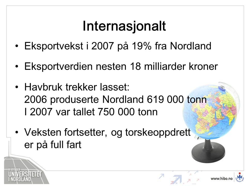 Internasjonalt Eksportvekst i 2007 på 19% fra Nordland Eksportverdien nesten 18 milliarder kroner Havbruk trekker lasset: 2006 produserte Nordland 619 000 tonn I 2007 var tallet 750 000 tonn Veksten fortsetter, og torskeoppdrett er på full fart