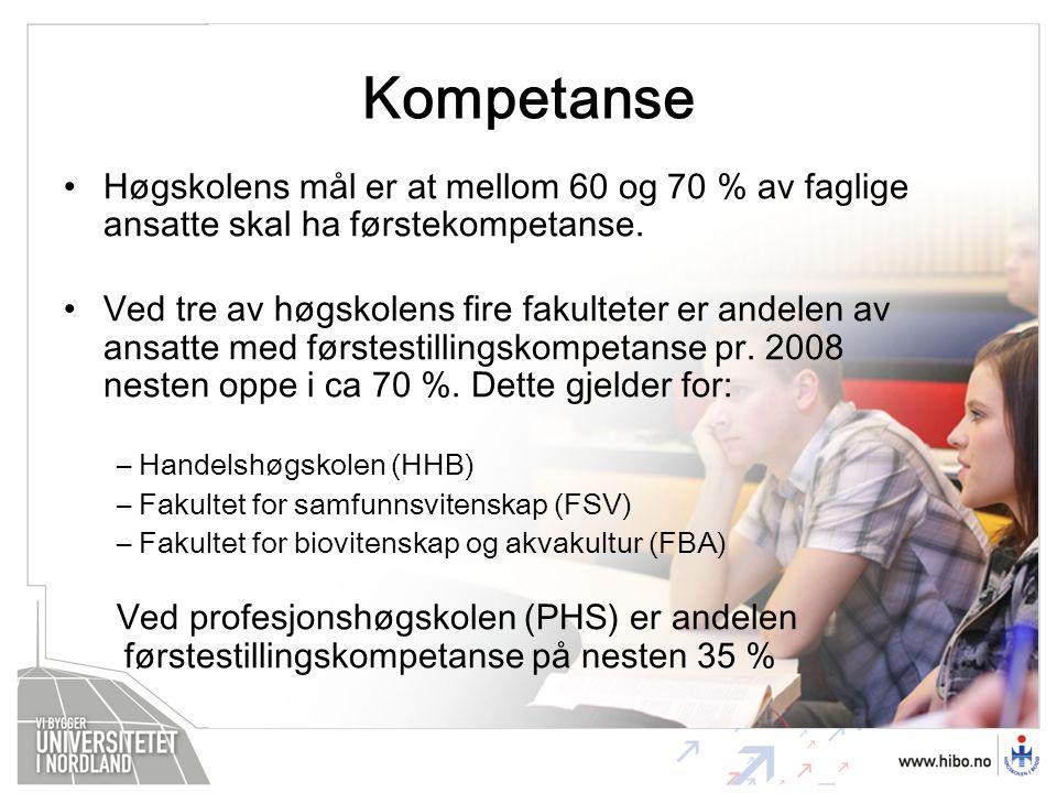 Kompetanse Høgskolens mål er at mellom 60 og 70 % av faglige ansatte skal ha førstekompetanse.