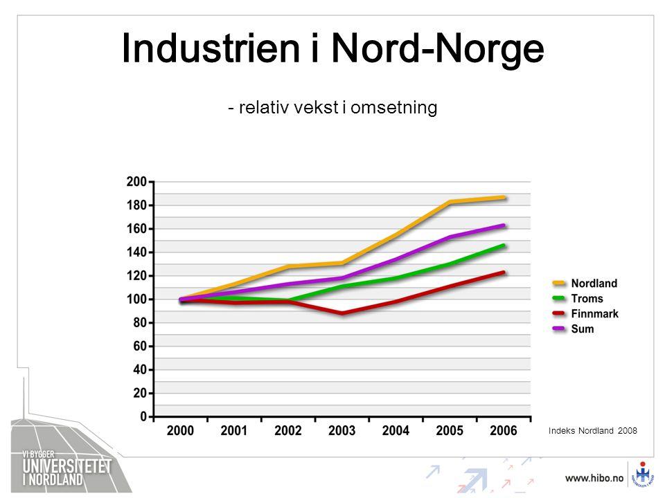 Industrien i Nord-Norge - relativ vekst i omsetning Indeks Nordland 2008