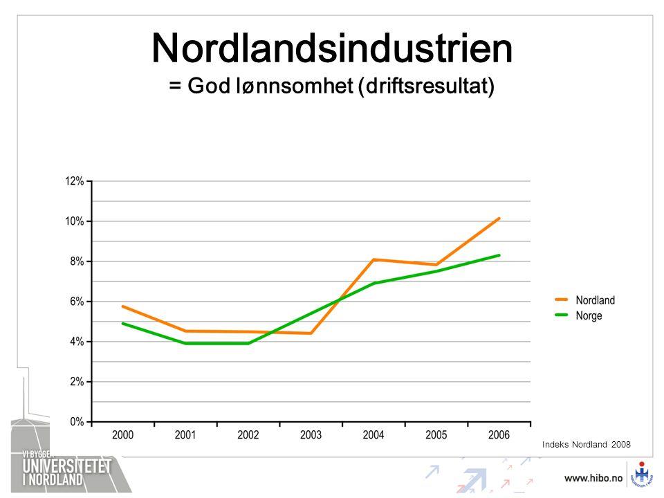 Nordlandsindustrien = God lønnsomhet (driftsresultat) Indeks Nordland 2008