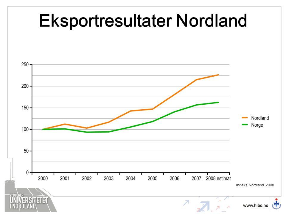 Eksportresultater Nordland Indeks Nordland 2008