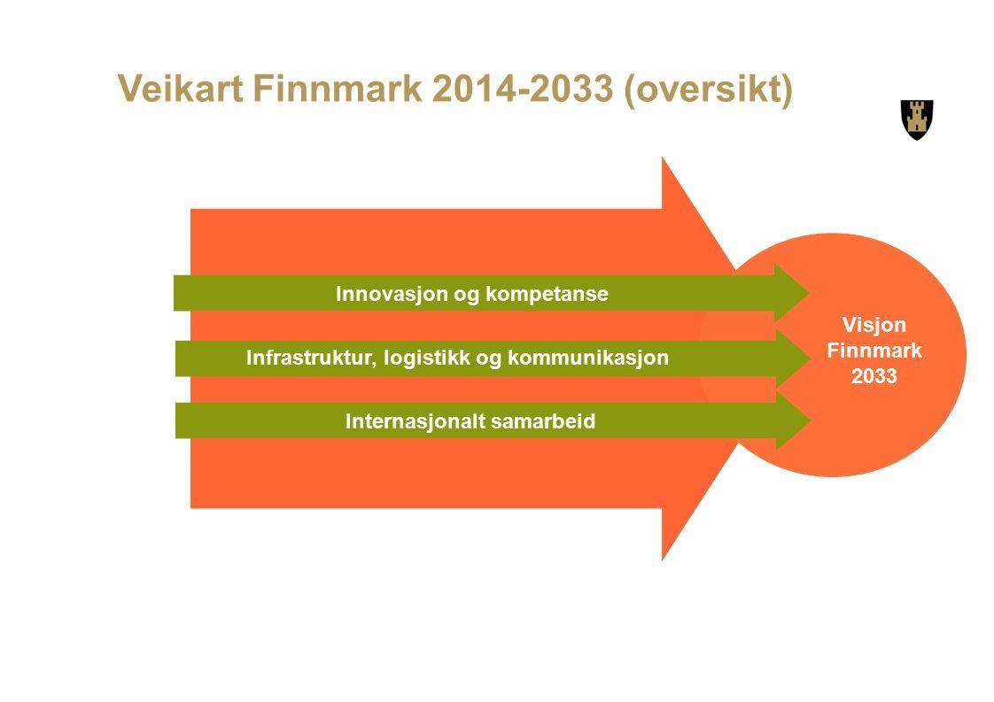 Visjon Finnmark 2033 Innovasjon og kompetanse Infrastruktur, logistikk og kommunikasjon Internasjonalt samarbeid Veikart Finnmark 2014-2033 (oversikt)