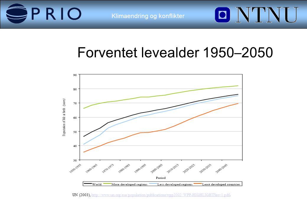 Klimaendring og konflikter Forventet levealder 1950–2050 UN (2003), http://www.un.org/esa/population/publications/wpp2002/ WPP-HIGHLIGHTSrev1.pdf.http://www.un.org/esa/population/publications/wpp2002/ WPP-HIGHLIGHTSrev1.pdf