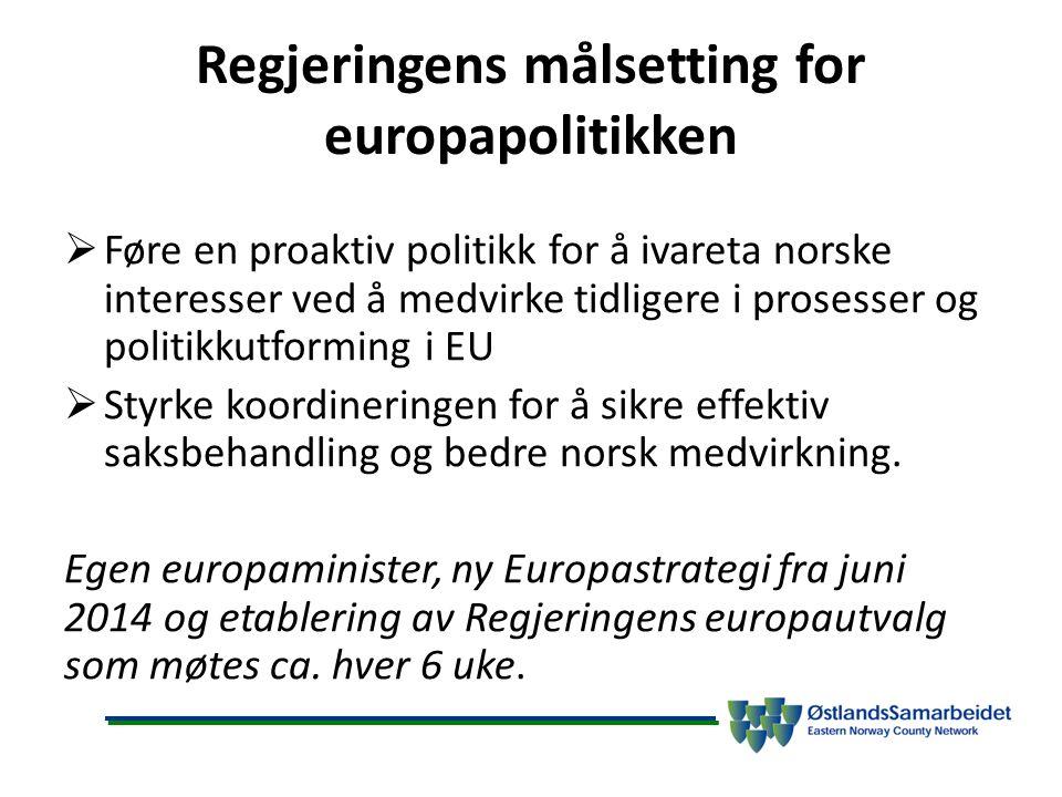 Hovedprioriteringer for Norge i Europa Økt konkurransekraft og verdiskaping Bedre kvalitet i forskning og utdanning En ambisiøs klima- og energipolitikk Økt trygghet og sikkerhet En helhetlig migrasjonspolitikk Virkemidler: Politisk engasjement og samordning, åpenhet og debatt, kunnskap samt samarbeid med EU-land