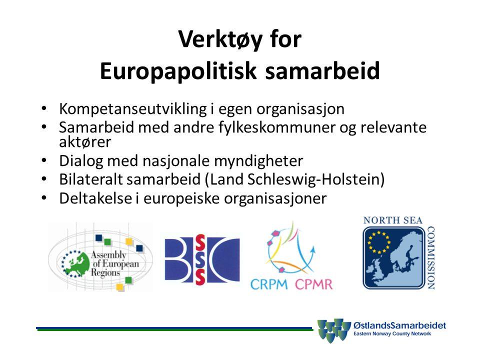 Verktøy for Europapolitisk samarbeid Kompetanseutvikling i egen organisasjon Samarbeid med andre fylkeskommuner og relevante aktører Dialog med nasjonale myndigheter Bilateralt samarbeid (Land Schleswig-Holstein) Deltakelse i europeiske organisasjoner