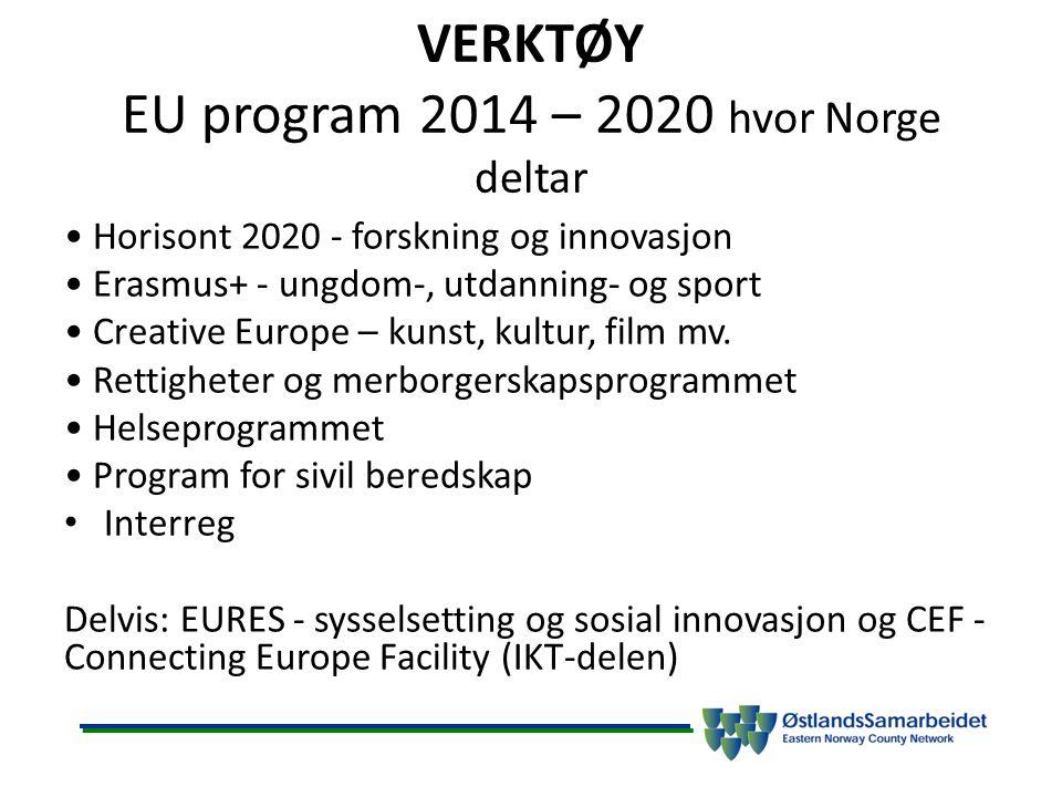 VERKTØY EU program 2014 – 2020 hvor Norge deltar Horisont 2020 - forskning og innovasjon Erasmus+ - ungdom-, utdanning- og sport Creative Europe – kunst, kultur, film mv.