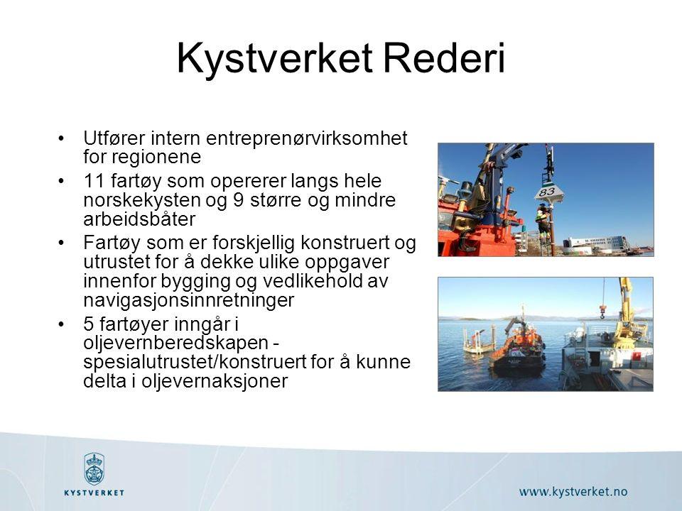 Kystverket Rederi Utfører intern entreprenørvirksomhet for regionene 11 fartøy som opererer langs hele norskekysten og 9 større og mindre arbeidsbåter Fartøy som er forskjellig konstruert og utrustet for å dekke ulike oppgaver innenfor bygging og vedlikehold av navigasjonsinnretninger 5 fartøyer inngår i oljevernberedskapen - spesialutrustet/konstruert for å kunne delta i oljevernaksjoner