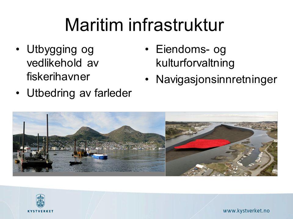 Maritim infrastruktur Utbygging og vedlikehold av fiskerihavner Utbedring av farleder Eiendoms- og kulturforvaltning Navigasjonsinnretninger