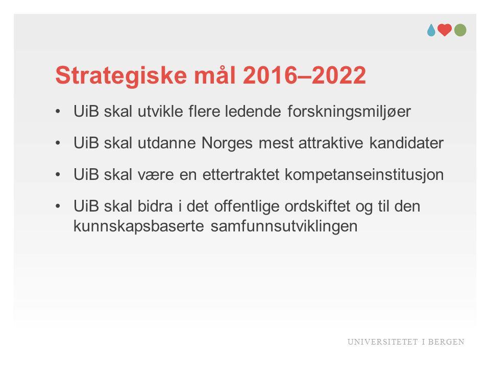 Strategiske mål 2016–2022 UiB skal utvikle flere ledende forskningsmiljøer UiB skal utdanne Norges mest attraktive kandidater UiB skal være en ettertr