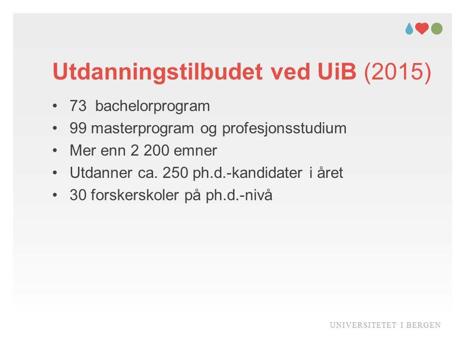 Utdanningstilbudet ved UiB (2015) 73 bachelorprogram 99 masterprogram og profesjonsstudium Mer enn 2 200 emner Utdanner ca. 250 ph.d.-kandidater i åre