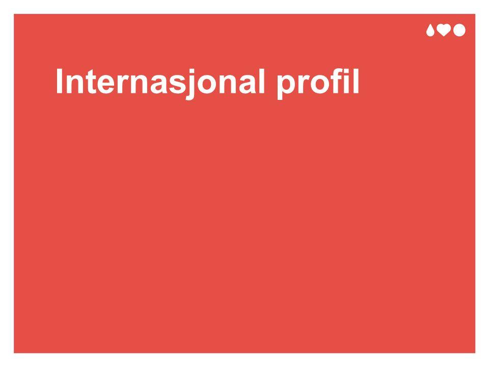 Internasjonal profil