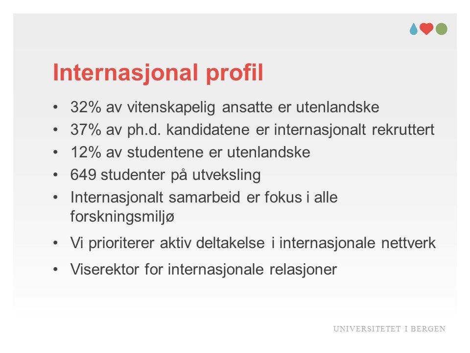 32% av vitenskapelig ansatte er utenlandske 37% av ph.d. kandidatene er internasjonalt rekruttert 12% av studentene er utenlandske 649 studenter på ut