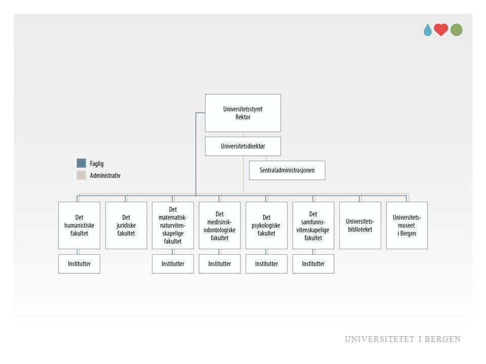 Hovedsatsningsområder Klima og energiomstillingMarin forskningGlobale samfunnsutfordringer UNIVERSITETET I BERGEN