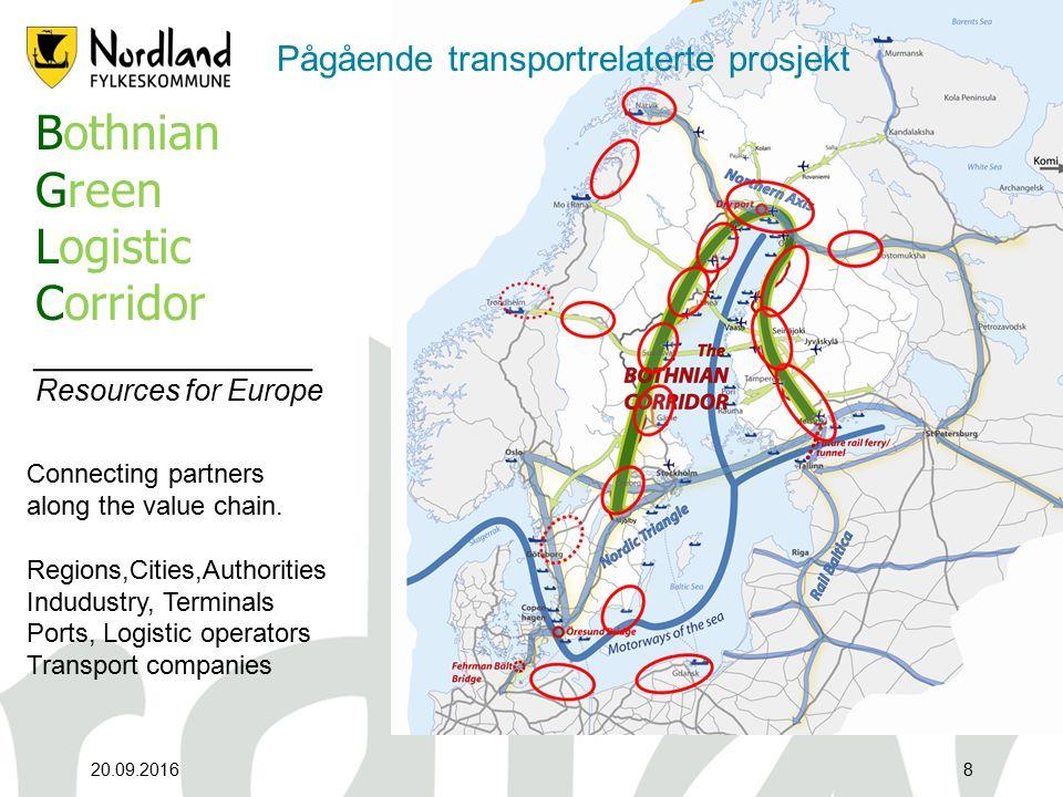 9 Prosjekt Arctic Central European Green Transport Planlegging – «BGLC» Interreg Østersjøprogrammet Oppstartsgaranti - «ACE Green» EU's Marco Polo program.