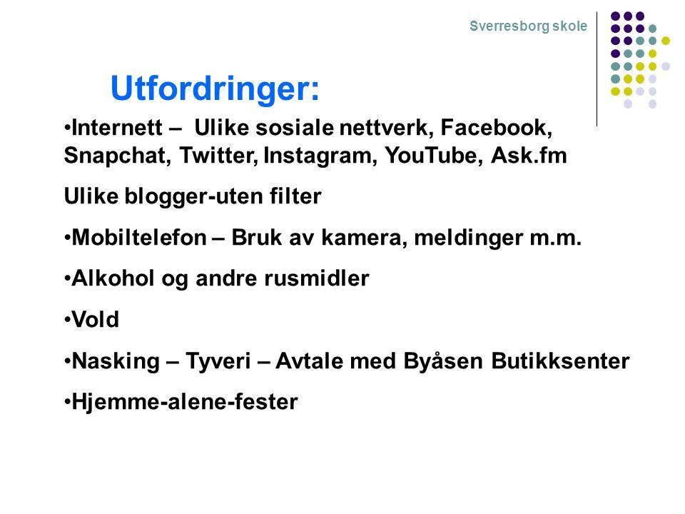 Sverresborg skole Utfordringer: Internett – Ulike sosiale nettverk, Facebook, Snapchat, Twitter, Instagram, YouTube, Ask.fm Ulike blogger-uten filter