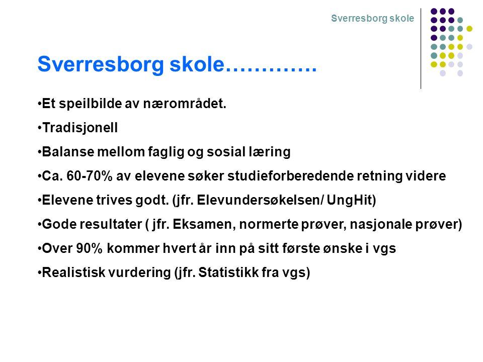 Sverresborg skole Sverresborg skole…………. Et speilbilde av nærområdet. Tradisjonell Balanse mellom faglig og sosial læring Ca. 60-70% av elevene søker
