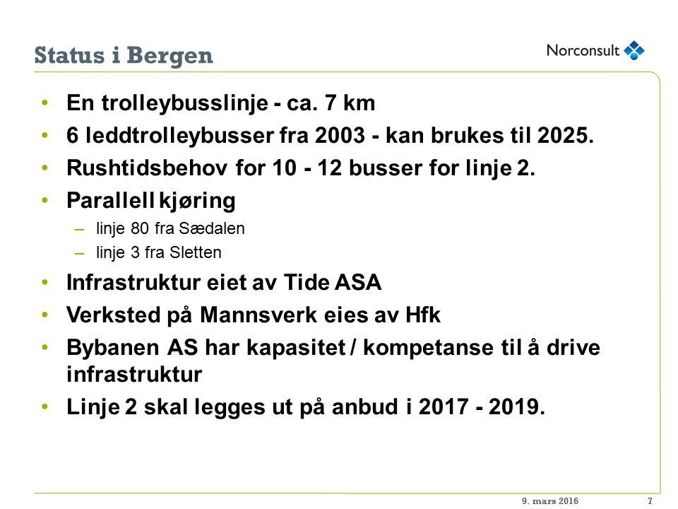 Status i Bergen En trolleybusslinje - ca. 7 km 6 leddtrolleybusser fra 2003 - kan brukes til 2025.