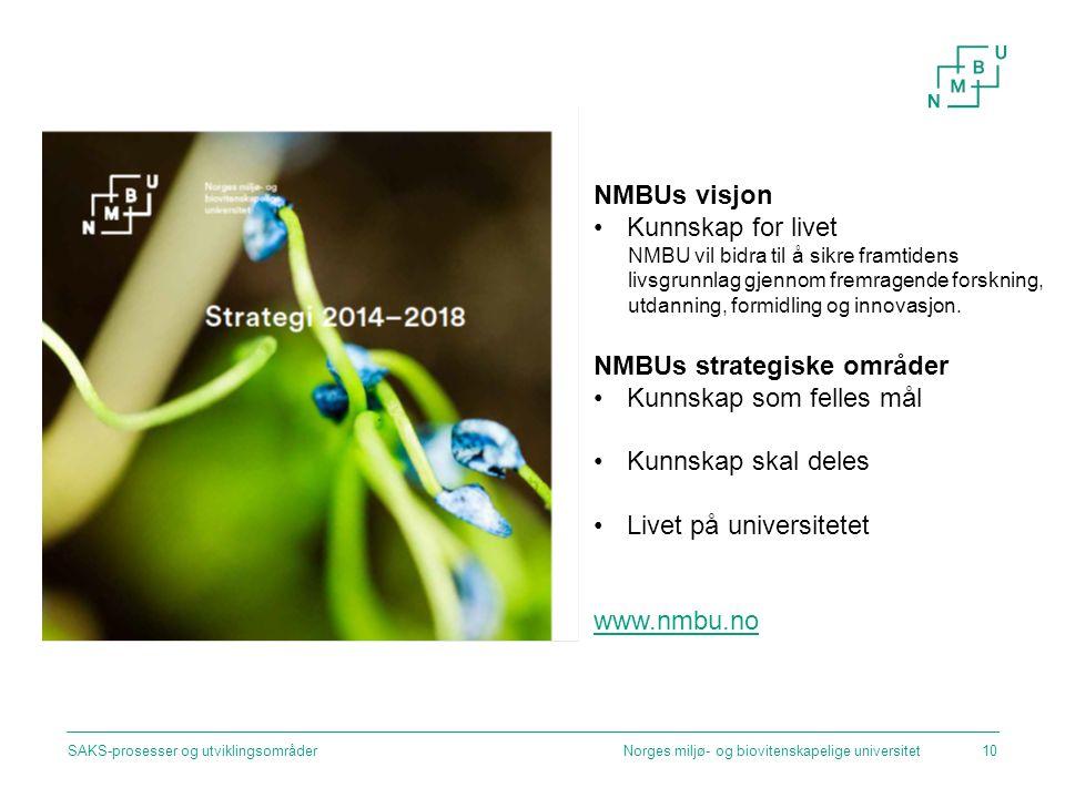 Norges miljø- og biovitenskapelige universitetSAKS-prosesser og utviklingsområder10 NMBUs visjon Kunnskap for livet NMBU vil bidra til å sikre framtid