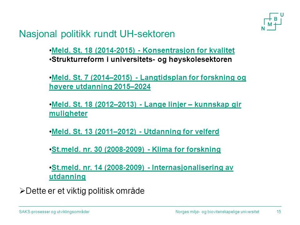 Norges miljø- og biovitenskapelige universitetSAKS-prosesser og utviklingsområder15 Nasjonal politikk rundt UH-sektoren  Dette er et viktig politisk område Meld.