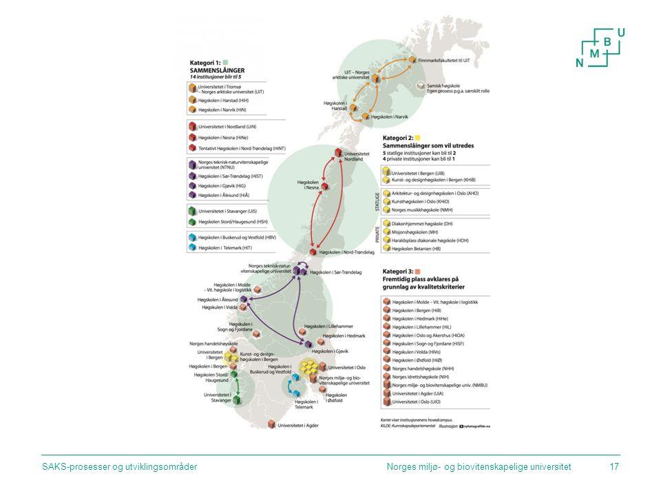 Norges miljø- og biovitenskapelige universitetSAKS-prosesser og utviklingsområder17