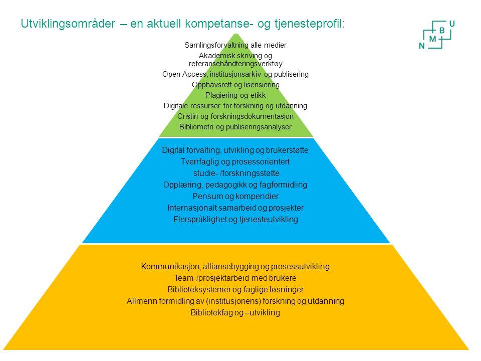 Utviklingsområder – en aktuell kompetanse- og tjenesteprofil: Norges miljø- og biovitenskapelige universitetSAKS-prosesser og utviklingsområder34 Saml