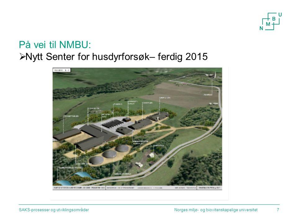 På vei til NMBU:  Nytt Senter for husdyrforsøk– ferdig 2015 Norges miljø- og biovitenskapelige universitetSAKS-prosesser og utviklingsområder7