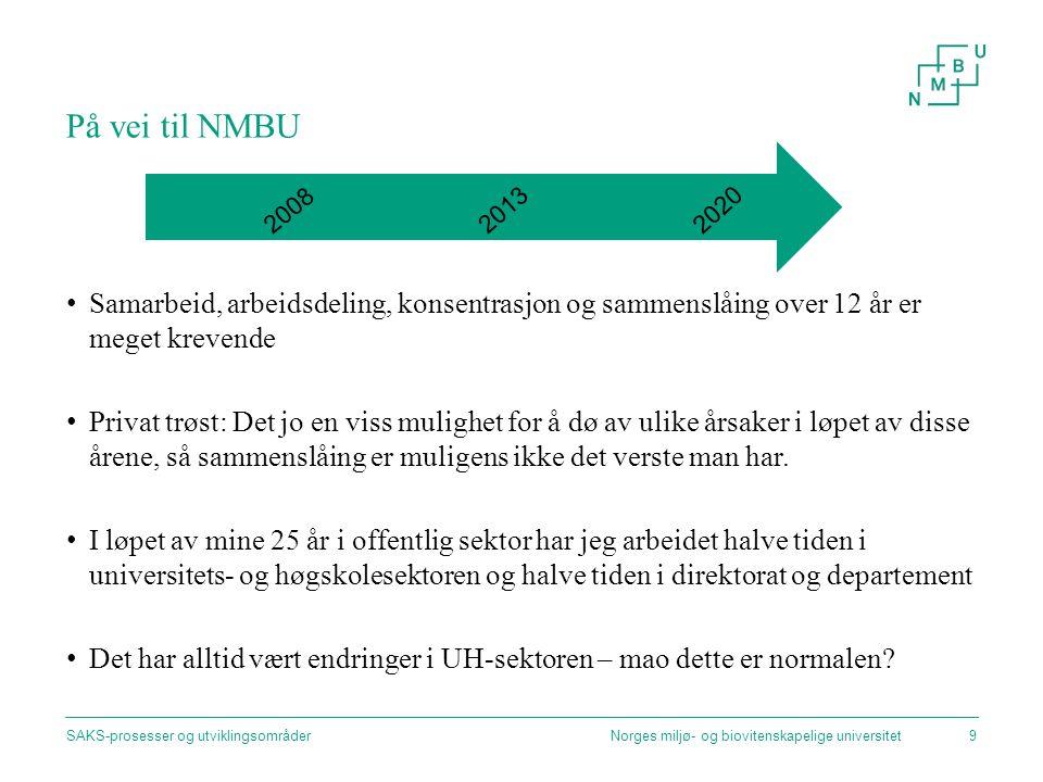 Norges miljø- og biovitenskapelige universitetSAKS-prosesser og utviklingsområder10 NMBUs visjon Kunnskap for livet NMBU vil bidra til å sikre framtidens livsgrunnlag gjennom fremragende forskning, utdanning, formidling og innovasjon.