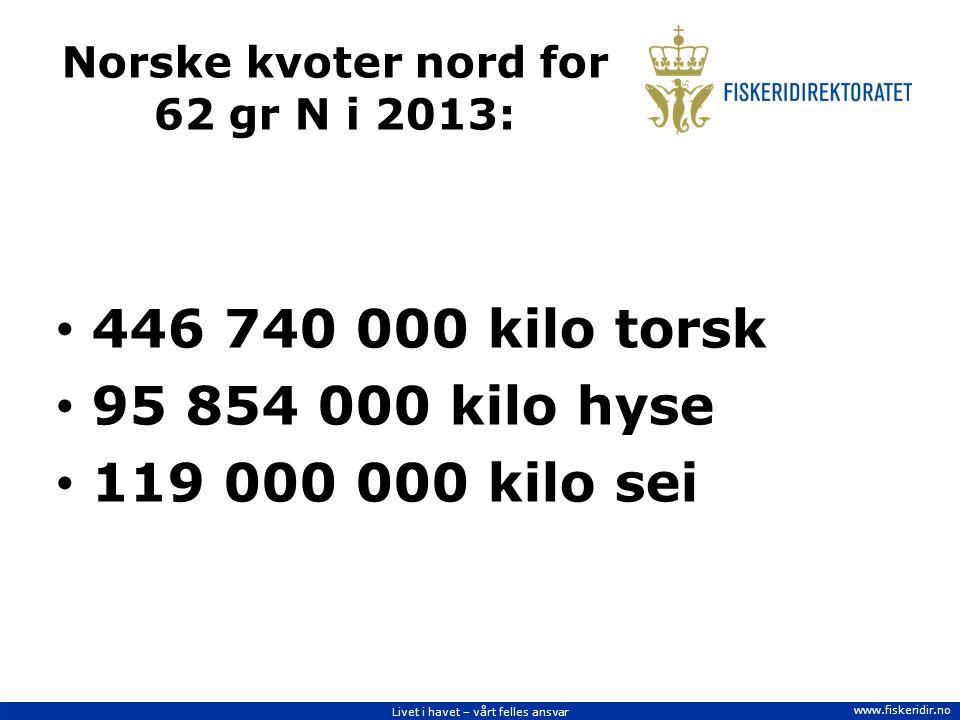 Livet i havet – vårt felles ansvar www.fiskeridir.no Norske kvoter nord for 62 gr N i 2013: 446 740 000 kilo torsk 95 854 000 kilo hyse 119 000 000 kilo sei