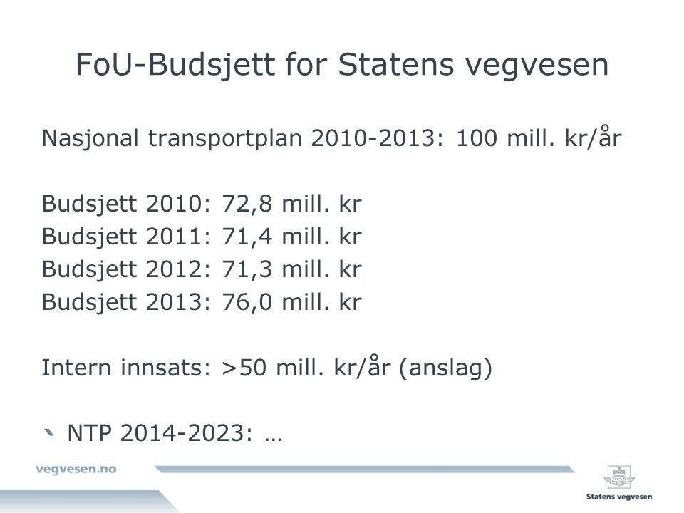 FoU-Budsjett for Statens vegvesen Nasjonal transportplan 2010-2013: 100 mill.