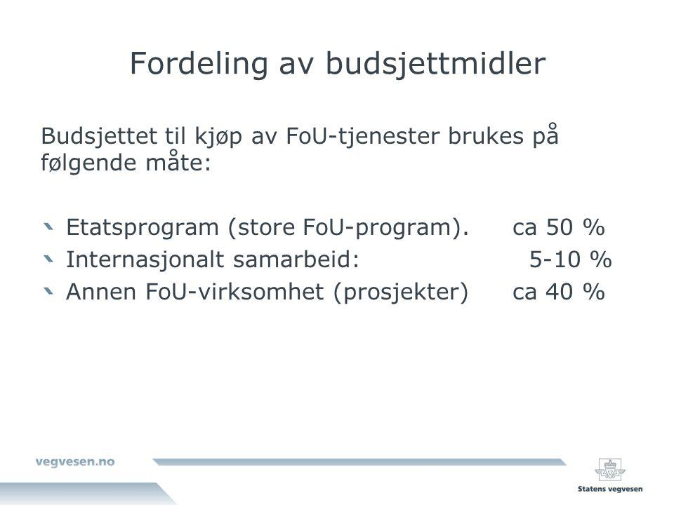 Fordeling av budsjettmidler Budsjettet til kjøp av FoU-tjenester brukes på følgende måte: Etatsprogram (store FoU-program).ca 50 % Internasjonalt samarbeid: 5-10 % Annen FoU-virksomhet (prosjekter)ca 40 %