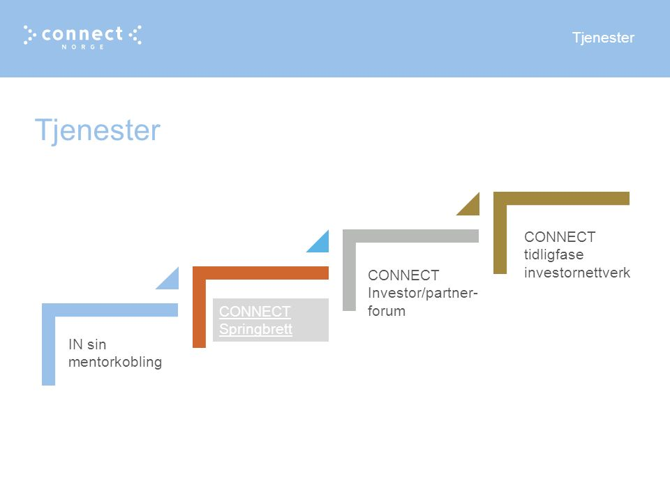 Tjenester IN sin mentorkobling CONNECT Springbrett CONNECT Investor/partner- forum CONNECT tidligfase investornettverk Tjenester
