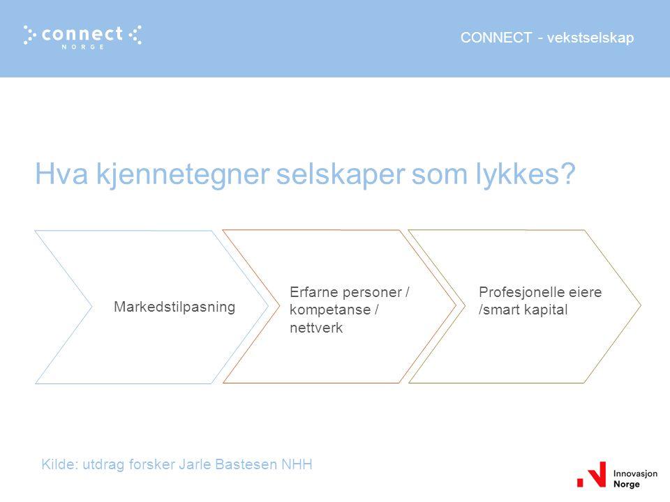 CONNECT - vekstselskap Kilde: utdrag forsker Jarle Bastesen NHH Hva kjennetegner selskaper som lykkes.