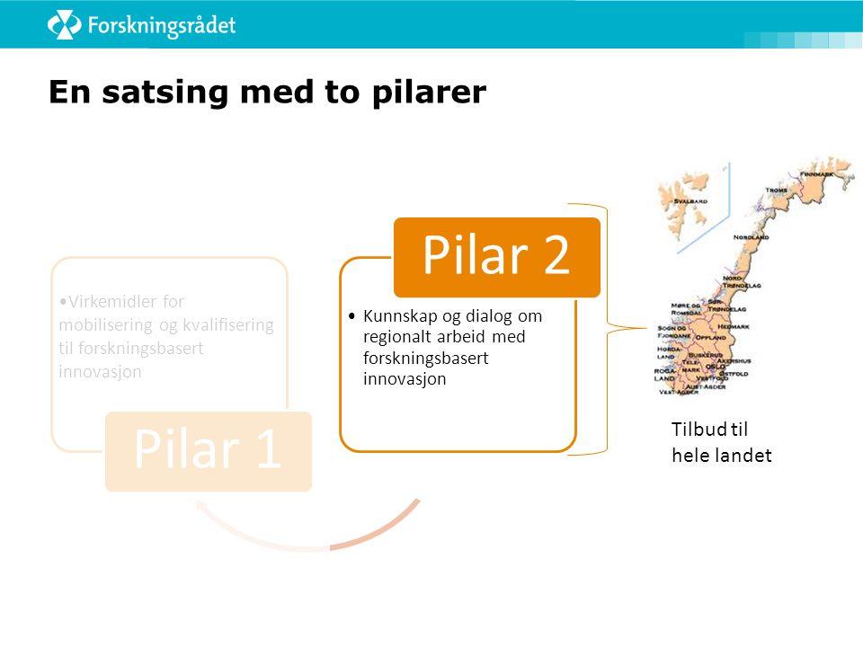 En satsing med to pilarer Virkemidler for mobilisering og kvalifisering til forskningsbasert innovasjon Pilar 1 Kunnskap og dialog om regionalt arbeid med forskningsbasert innovasjon Pilar 2 Tilbud til hele landet