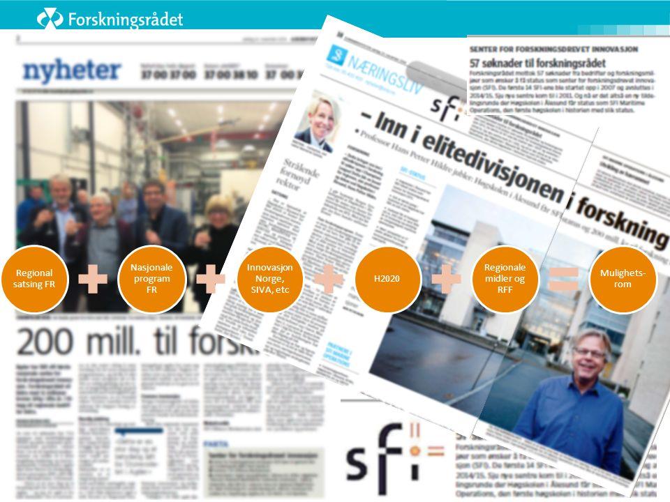 Regional satsing FR Nasjonale program FR Innovasjon Norge, SIVA, etc H2020 Regionale midler og RFF Mulighets- rom