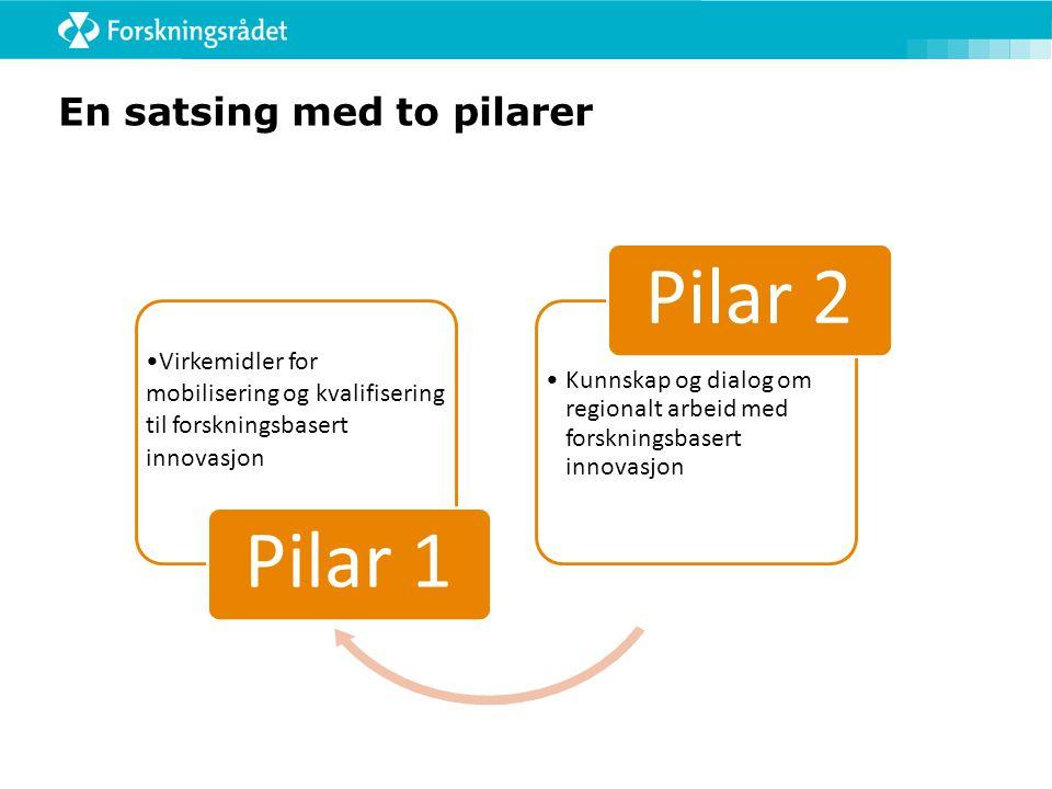 En satsing med to pilarer Virkemidler for mobilisering og kvalifisering til forskningsbasert innovasjon Pilar 1 Kunnskap og dialog om regionalt arbeid med forskningsbasert innovasjon Pilar 2