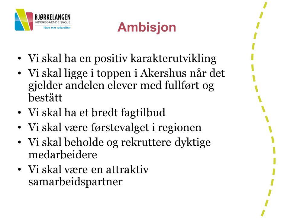 Ambisjon Vi skal ha en positiv karakterutvikling Vi skal ligge i toppen i Akershus når det gjelder andelen elever med fullført og bestått Vi skal ha et bredt fagtilbud Vi skal være førstevalget i regionen Vi skal beholde og rekruttere dyktige medarbeidere Vi skal være en attraktiv samarbeidspartner 2