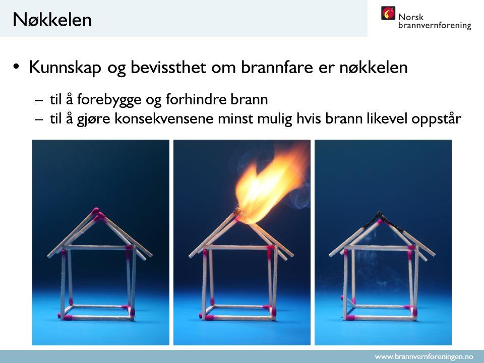 www.brannvernforeningen.no Nøkkelen Kunnskap og bevissthet om brannfare er nøkkelen –til å forebygge og forhindre brann –til å gjøre konsekvensene minst mulig hvis brann likevel oppstår