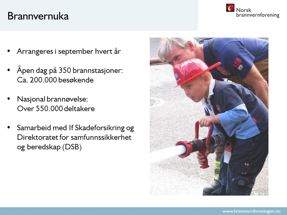 www.brannvernforeningen.no Brannvernuka Arrangeres i september hvert år Åpen dag på 350 brannstasjoner: Ca.