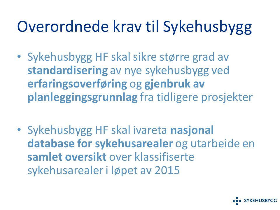 Overordnede krav til Sykehusbygg Sykehusbygg HF skal videreutvikle og vedlikeholde metodikk for framskrivinger, veiledere og evaluering av sykehusprosjekter og etablere nødvendig verktøy som viser tilstandsgrad ved norske sykehus