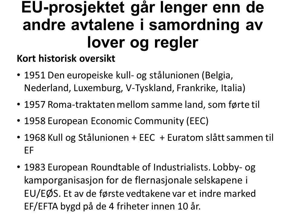 EU-prosjektet går lenger enn de andre avtalene i samordning av lover og regler Kort historisk oversikt 1951 Den europeiske kull- og stålunionen (Belgia, Nederland, Luxemburg, V-Tyskland, Frankrike, Italia) 1957 Roma-traktaten mellom samme land, som førte til 1958 European Economic Community (EEC) 1968 Kull og Stålunionen + EEC + Euratom slått sammen til EF 1983 European Roundtable of Industrialists.