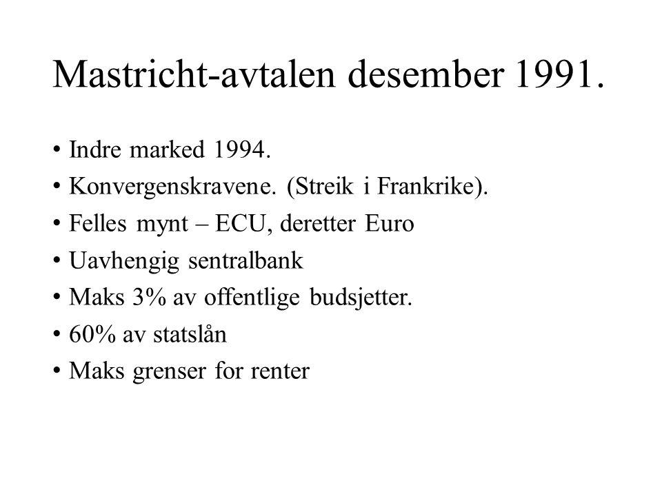 Mastricht-avtalen desember 1991. Indre marked 1994.