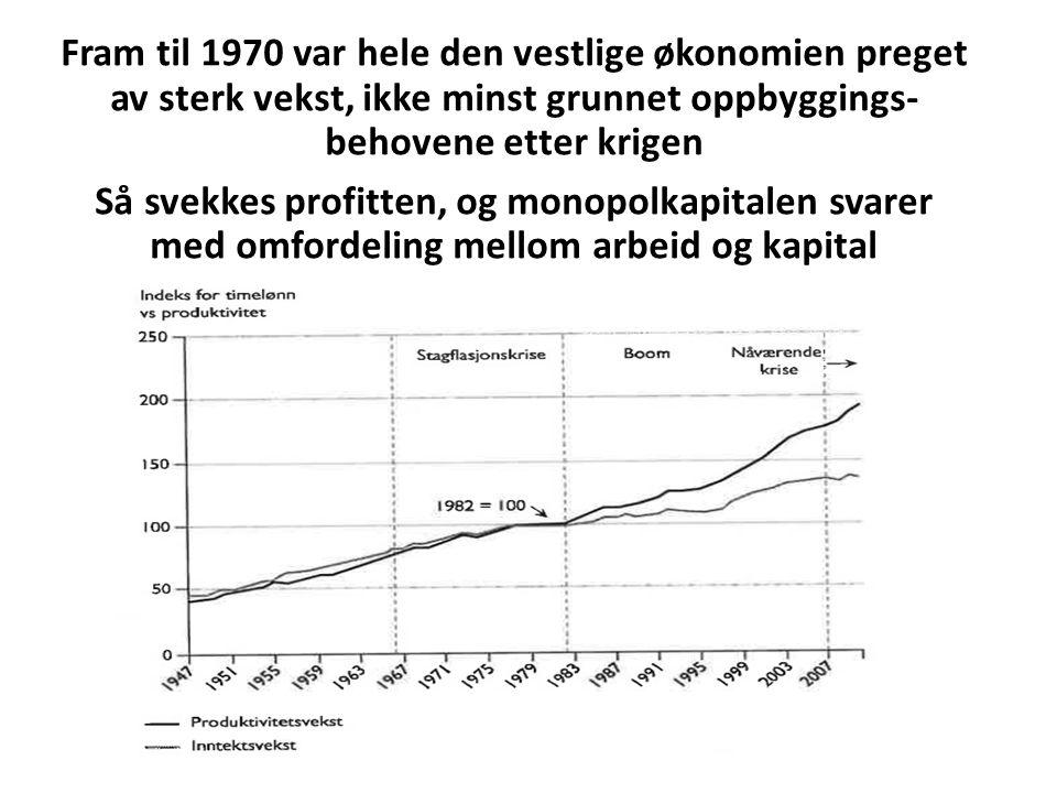 Fram til 1970 var hele den vestlige økonomien preget av sterk vekst, ikke minst grunnet oppbyggings- behovene etter krigen Så svekkes profitten, og monopolkapitalen svarer med omfordeling mellom arbeid og kapital