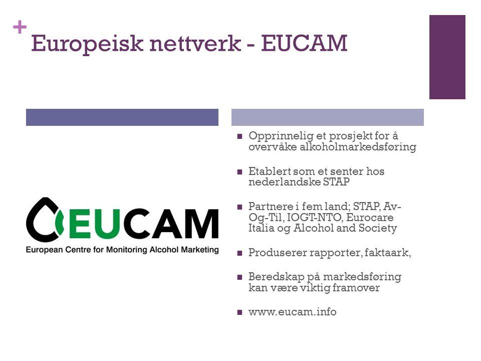 + Europeisk nettverk - EUCAM Opprinnelig et prosjekt for å overvåke alkoholmarkedsføring Etablert som et senter hos nederlandske STAP Partnere i fem land; STAP, Av- Og-Til, IOGT-NTO, Eurocare Italia og Alcohol and Society Produserer rapporter, faktaark, Beredskap på markedsføring kan være viktig framover www.eucam.info
