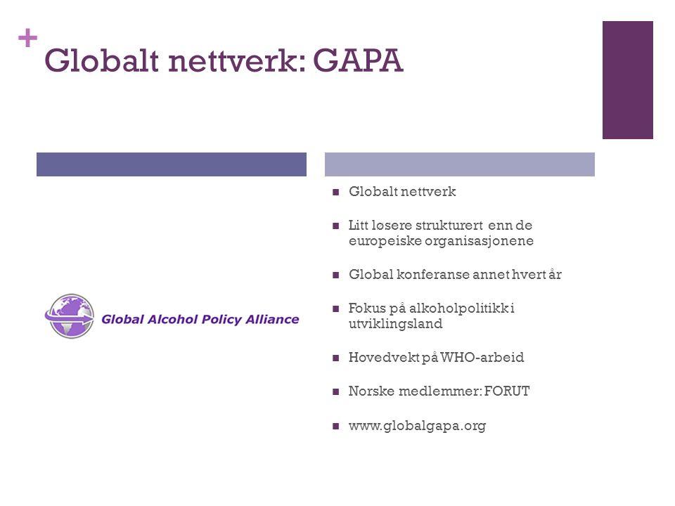 + Globalt nettverk: GAPA Globalt nettverk Litt løsere strukturert enn de europeiske organisasjonene Global konferanse annet hvert år Fokus på alkoholpolitikk i utviklingsland Hovedvekt på WHO-arbeid Norske medlemmer: FORUT www.globalgapa.org